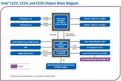 C220 CHIPSET WINDOWS 8 DRIVER DOWNLOAD