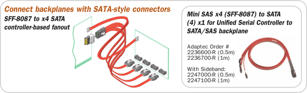 SAS-Backplane-SATA-Connector.png