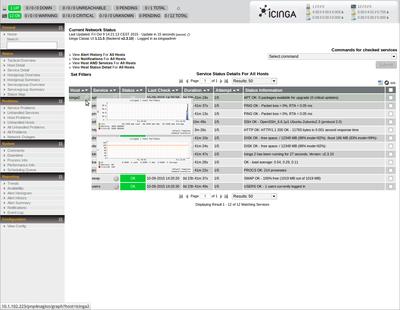 Icinga 2 Graphen mit PNP unter Ubuntu 14 04 Trusty – Thomas-Krenn-Wiki