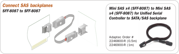 SAS-Backplane-SSF-8087-Connector.png