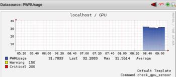 GPU Sensor Monitoring Plugin - Thomas-Krenn-Wiki