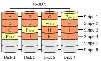 Raid 5 Berechnen : raid thomas krenn wiki ~ Themetempest.com Abrechnung