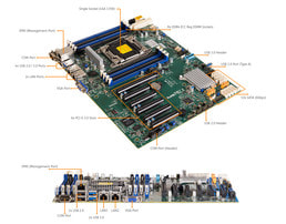 Server 2U Intel Single CPU RI1208+ - Mainboard labeling